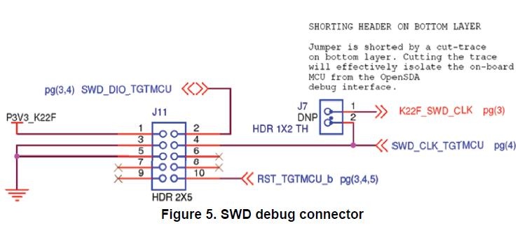 FRDM-K22F: Debugging with External Segger J-Link De on